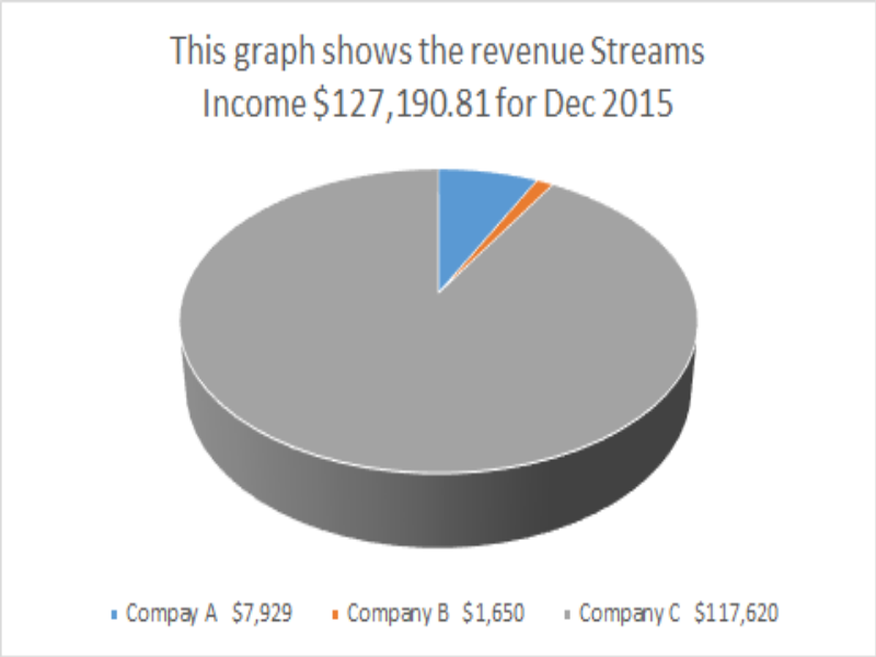 Revenue Streams.png